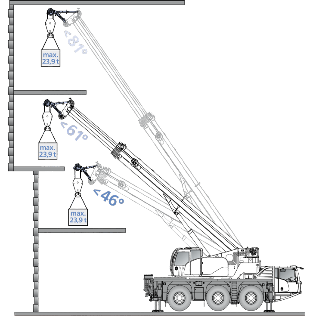 Demag City Crane Working Diagram